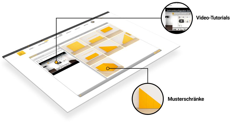 Über digitalen Produktberater mehr Kunden gleichzeitig bedienen