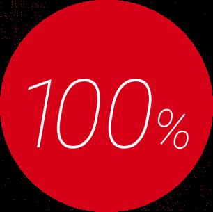 100% auf die junge Zielgruppe zugeschnitten