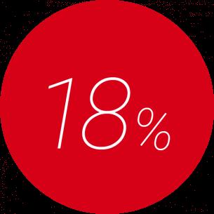 18% mehr Bewerbungen in Bad Mergentheim