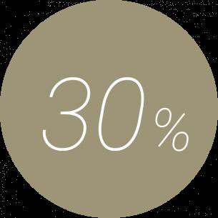 30% mehr mobile Besucher