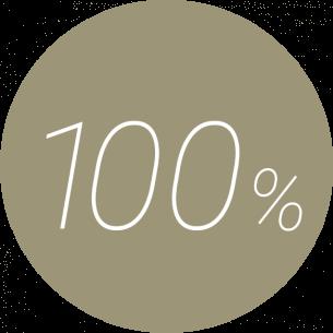 100% positives Feedback