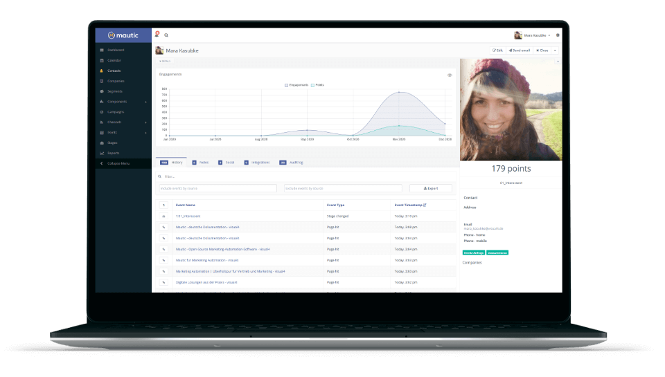Marketing Automation Kontaktprofil