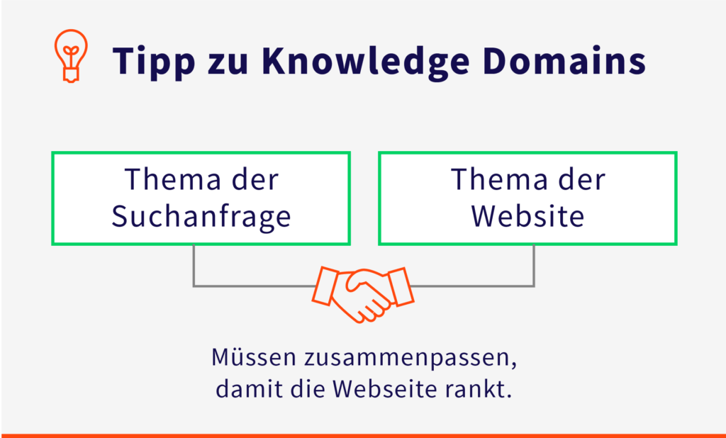 Tipp Knowledge Domains Google